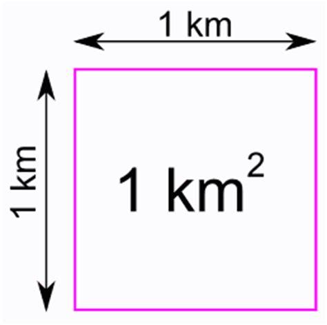 Definición: Kilómetro Cuadrado