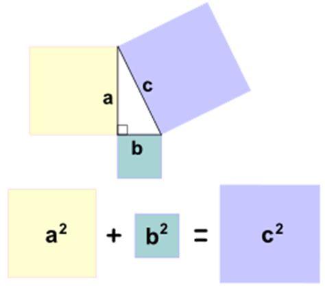 Definition of Pythagoras Theorem