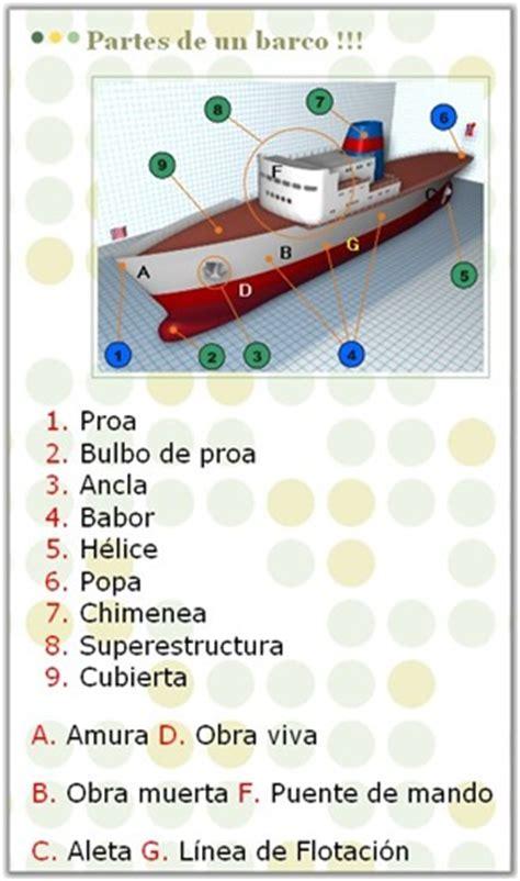 DejSoft: Partes de un barco