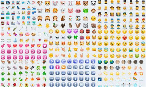 dentrodabiblia: emoticons whatsapp significado