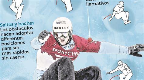 Deportes Olímpicos Pyeongchang 2018: Snowboard: historia ...