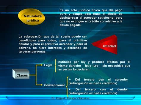 Derecho de obligaciones. diapositivas del dr. edgardo ...