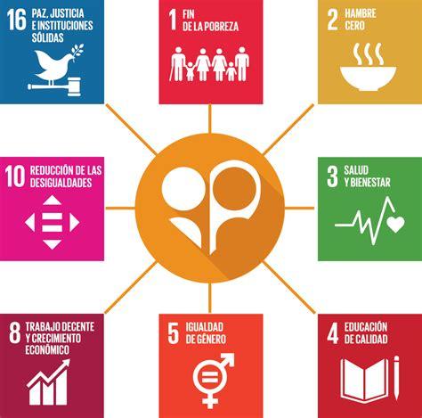 Derechos Humanos y Empresas | Derechos Humanos