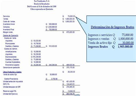 Desarrollo Ley Impuesto de Solidaridad  ISO   Guatemala ...