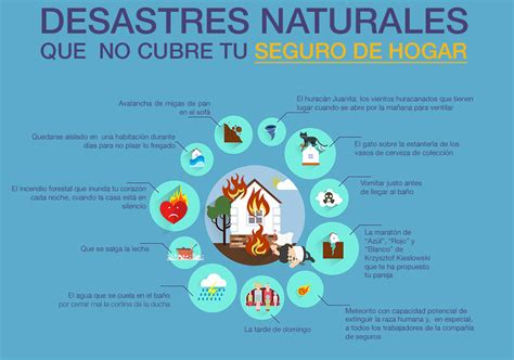 Desastres naturales que no cubre tu seguro de hogar | El ...