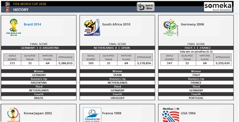 Descargar Excel Mundial Rusia | Watchbu