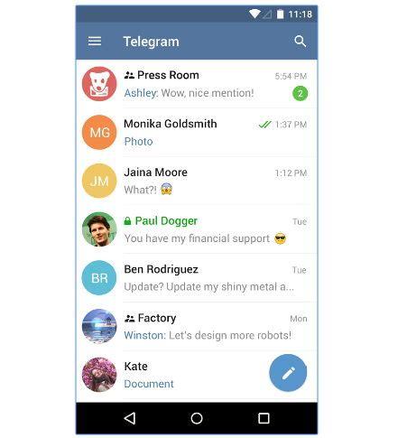 Descargar telegram con bots - Lo nuevo de hoy