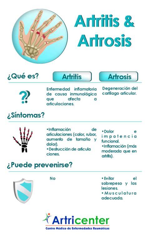 Descubre las diferencias entre artritis y artrosis - Paperblog