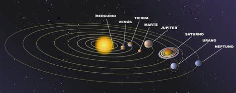 DESCUBRIENDO MUNDOS: EL SISTEMA SOLAR