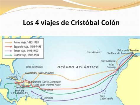 Descubrimientos geográficos y rutas comerciales octavo basico