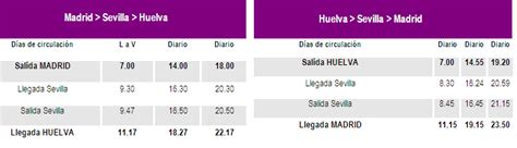 Desde el 17 de junio RENFE crea 6 enlaces AVE+MD Madrid ...