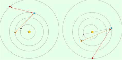 Desde el tercer planeta : Mercurio, el planeta más cercano ...