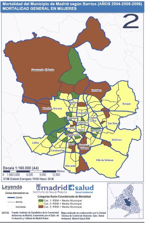 Desigualdades en la mortalidad en mujeres entre barrios de ...