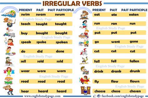 Detailed Irregular Verbs List   English Study Page