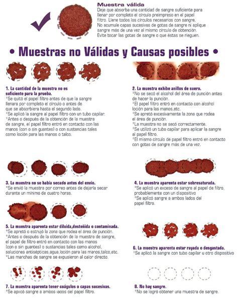 Determinacion de acido urico en sangre - acido urico ...