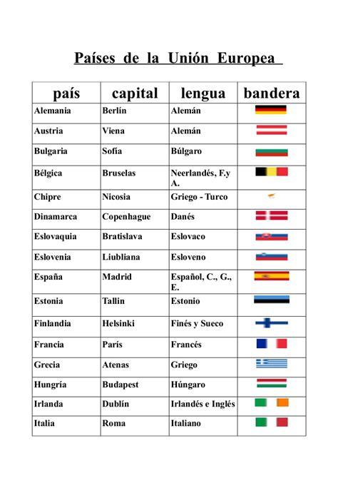 Deures paises, capitales y banderas