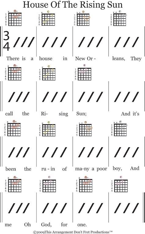 DFP™ | Beginner Guitar Chord Songs