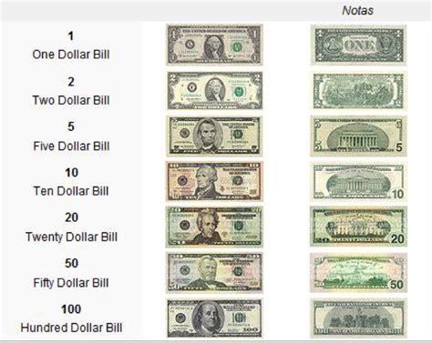 Dia a Dia nos EUA: Conhecendo o dinheiro americano, dólar ...