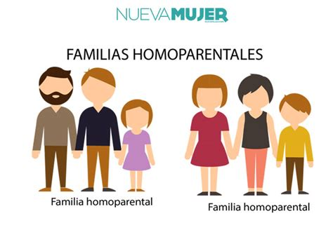 Día de la familia: cuáles son los tipos de familia que existen