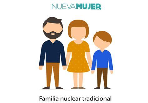 Día de la familia: cuáles son los tipos de familia que ...