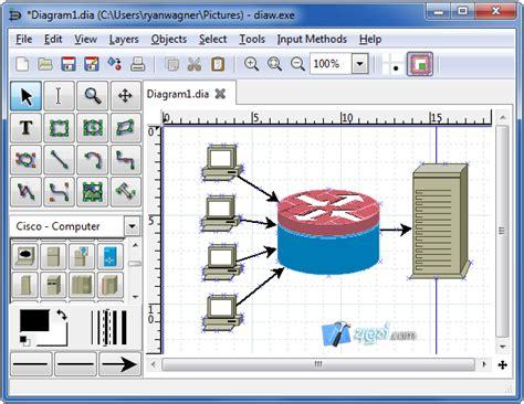 Dia Diagram Editor Software