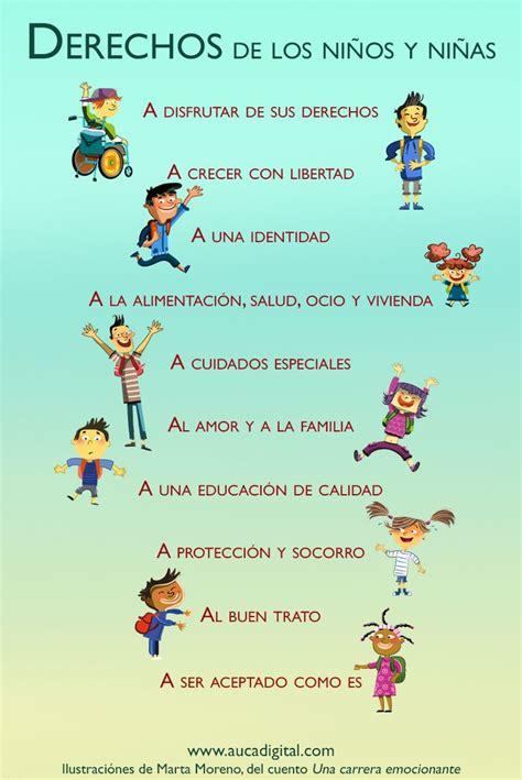 Día Internacional de los Derechos del Niño Derechos de los ...