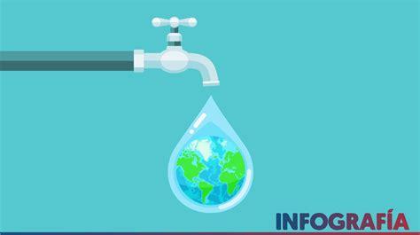 Día Mundial del Agua | En la Argentina todavía hay 7 ...