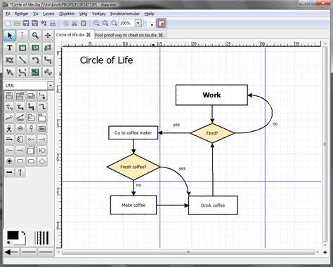 Dia (software) - Wikipedia