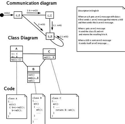 Dia, un editor de diagramas gratuito y compatible con ...