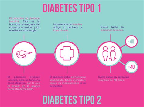Diabetes tipo 2, 10 sintomas y causas de padecer diabetes 2