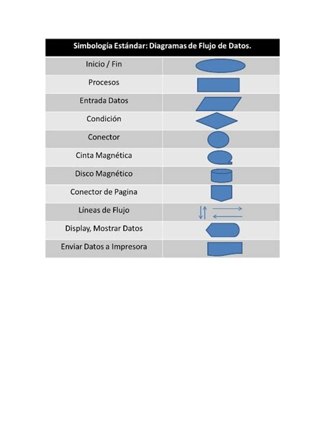 Diagrama de flujo pdf