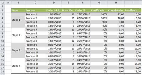 Diagrama de Gantt en Excel   Excel Avanzado