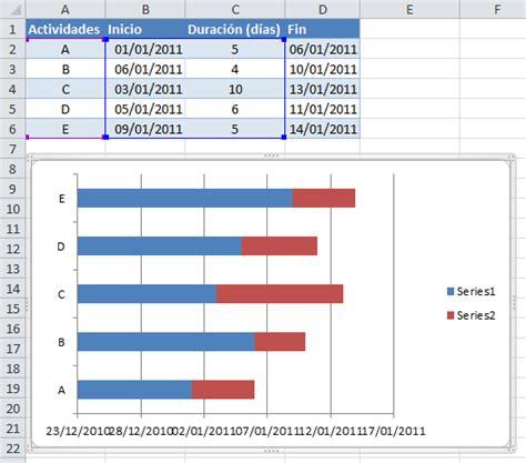 Diagrama de Gantt en Excel   Parte 1 | lectura escritura ...