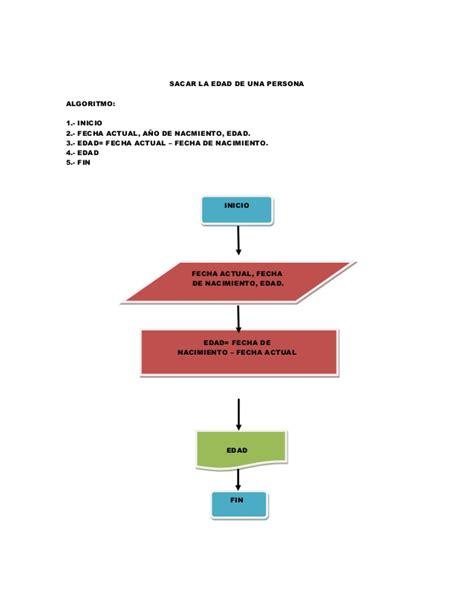 Diagramas de Flujo y Algoritmos (Informática ll)
