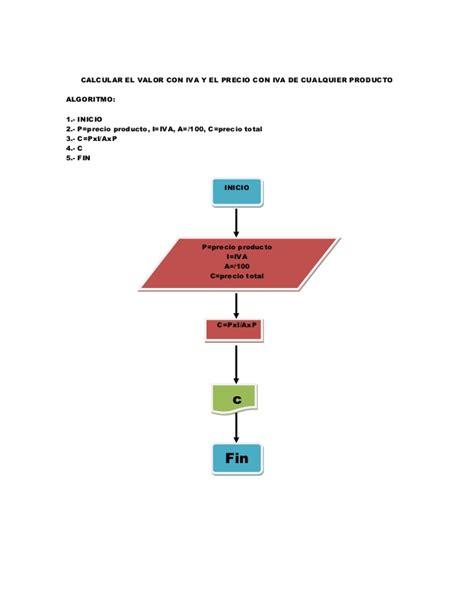 Diagramas de Flujo y Algoritmos  Informática ll