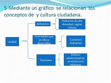 Diapositivas cultura yudis 1