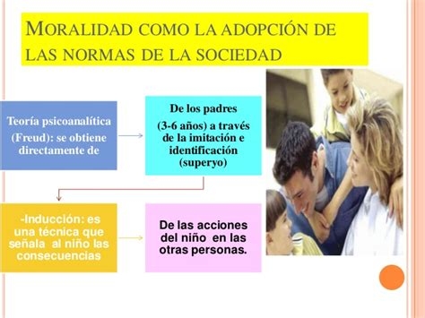 Diapositivas dsms desarrollo moral
