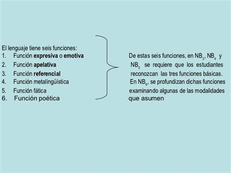 Diapositivas funciones del lenguaje