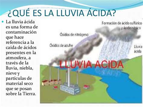 Diapositivas lluvia ácida