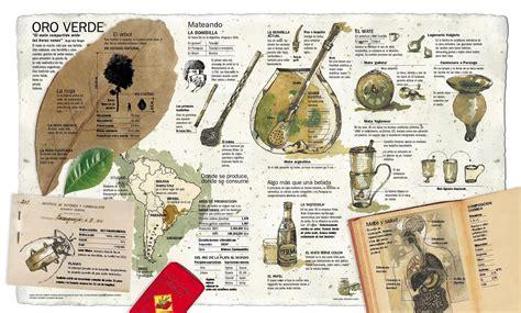 Diarios de V 2.0: El mate Argentino en Infografía
