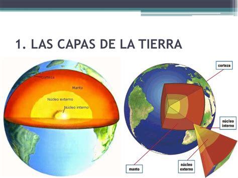 Dibujar las capas de la tierra - Imagui