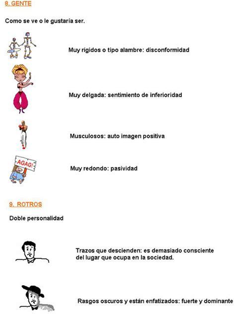 Dibujos con Animacion: Aprende los significados de los dibujos