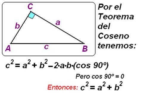 Diccionario Matematicas: Deducción del Teorema Particular ...