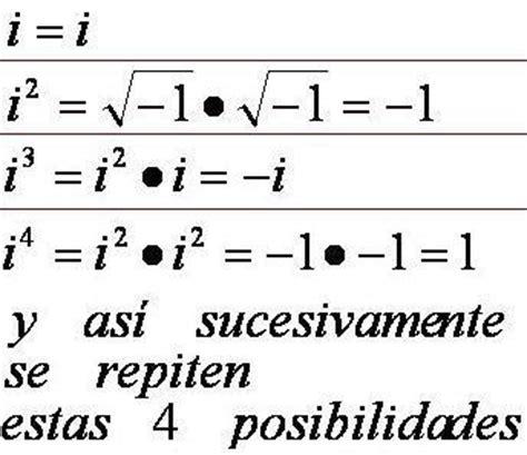 Diccionario Matematicas: Números Complejos
