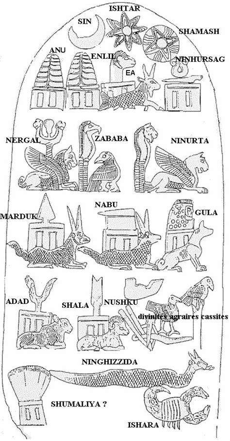 Diccionario sumerio-acadio, A-D