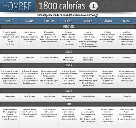 dieta de 2000 calorias para hombre   Buscar con Google ...
