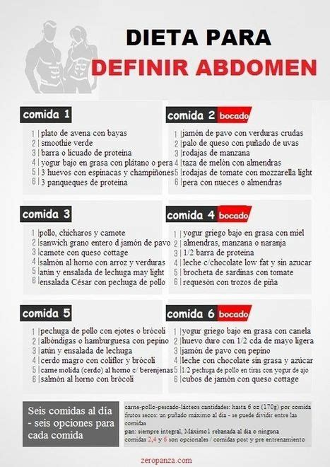Dieta de 5 comidas al dia para definir abdomen | 30 días ...