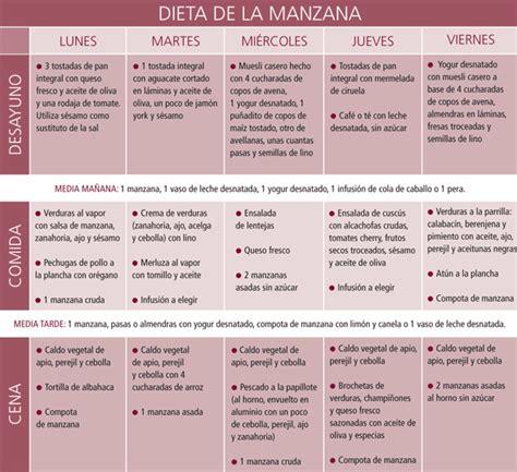 Dieta de Manzana ¿Cómo Llevar A Cabo Una Dieta ...