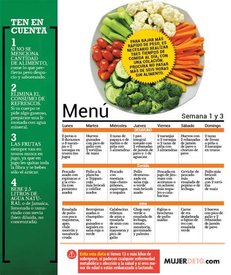 Dieta para adelgazar 4 kilos en un mes   Mujer de 10