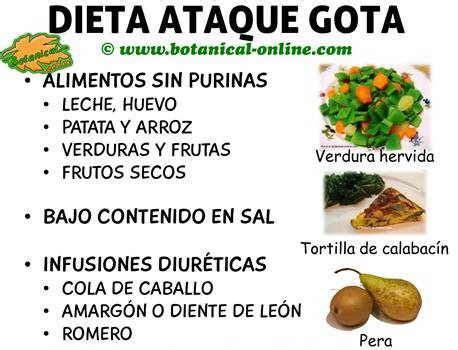 dieta para ataque de gota crisis de acido urico o ...